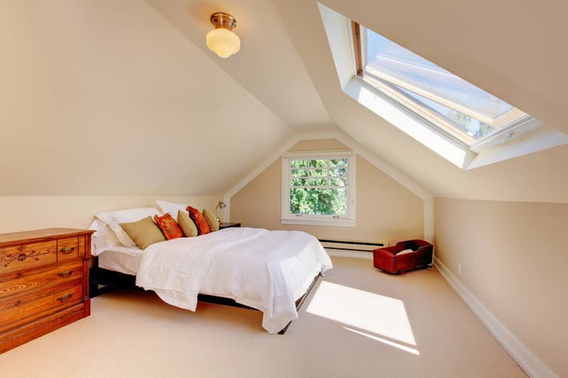 how does a skylight affect your roof